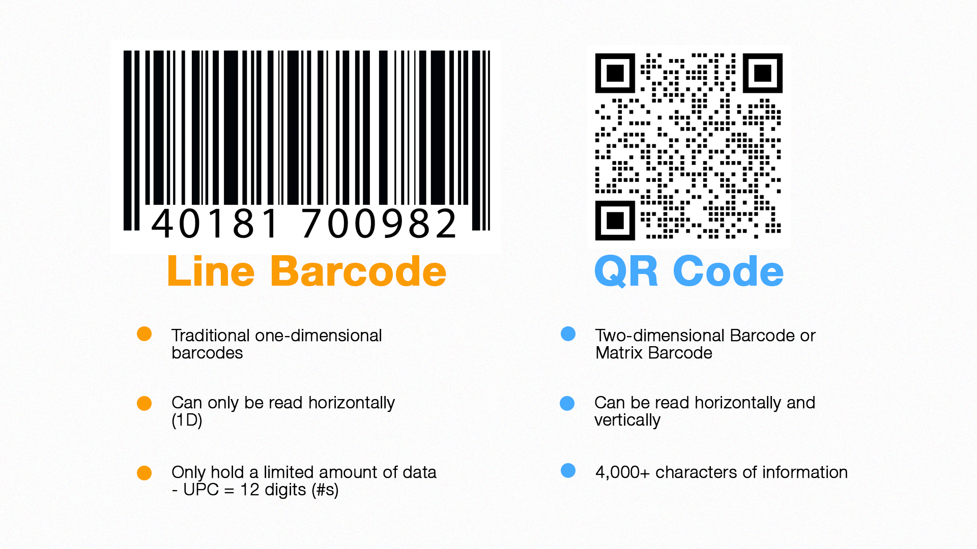 barcode vs qr code and static vs dynamic qr code