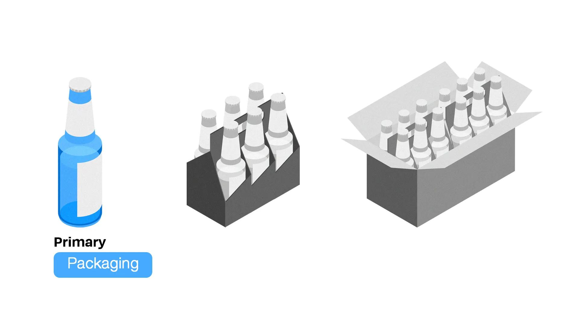 qr codes on food packaging primary