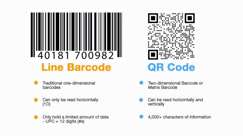 barcode vs qr code and static vs dynamic qr code