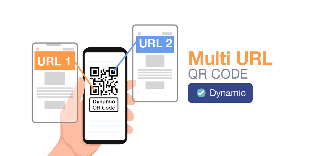 how to generate sales leads using a multi URL qr code