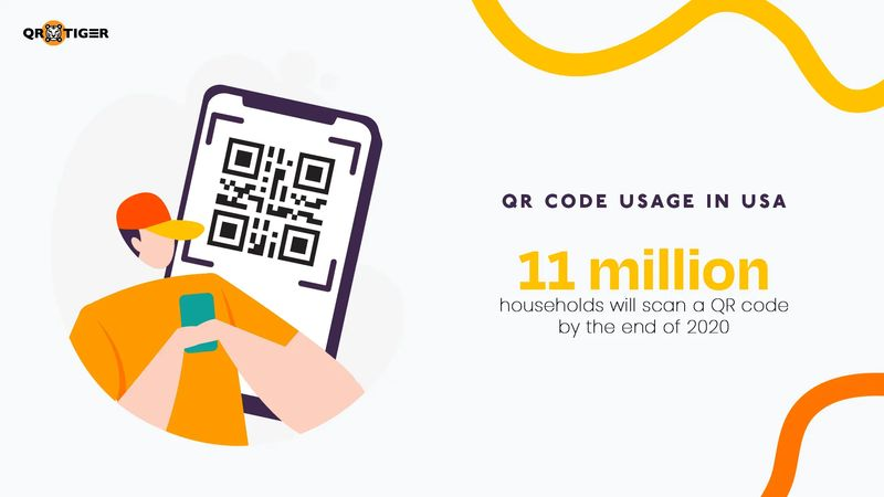 how popular are qr codes in usa