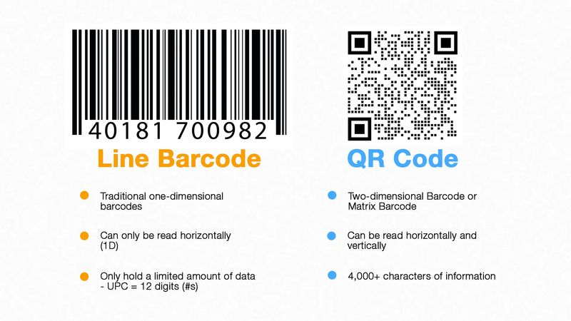 qr codes for inventory