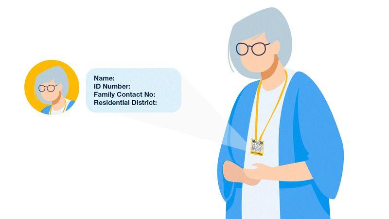 qr code for patient identification