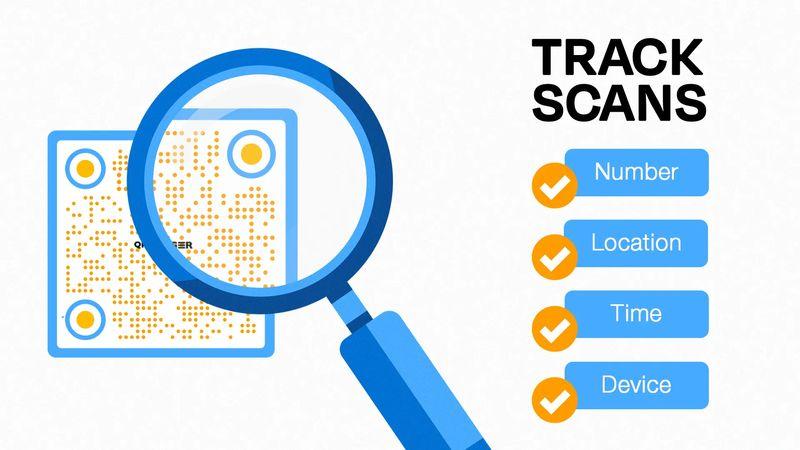 magazine qr code tracking