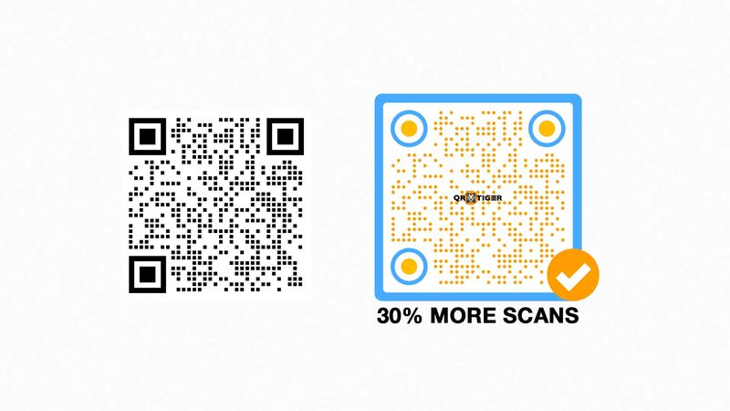 best qr code generator for more scans
