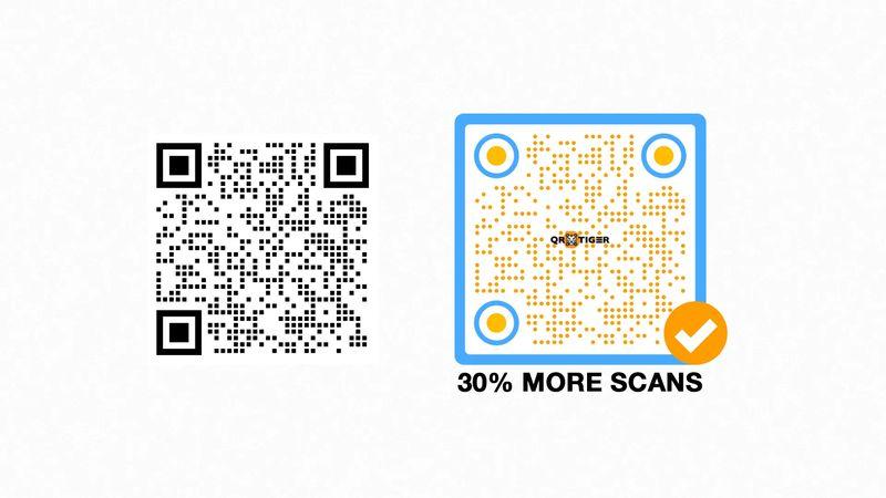 o2o marketing customizable qr code
