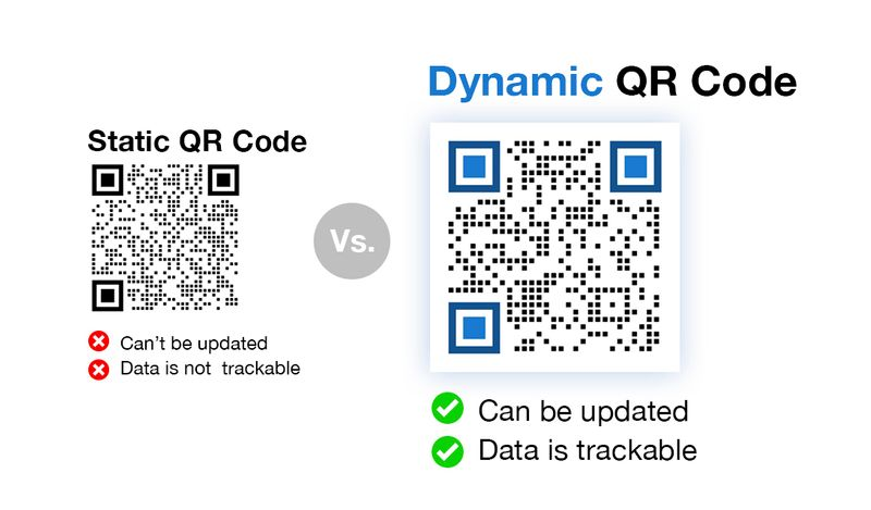 qr codes in real estate dynamic