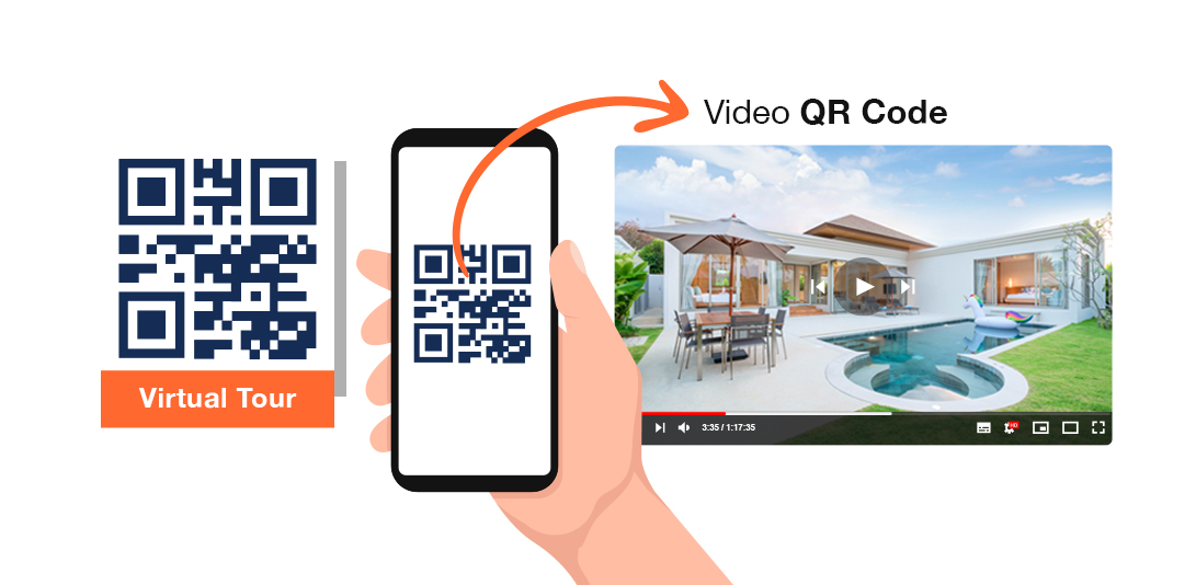 qr codes and real estate