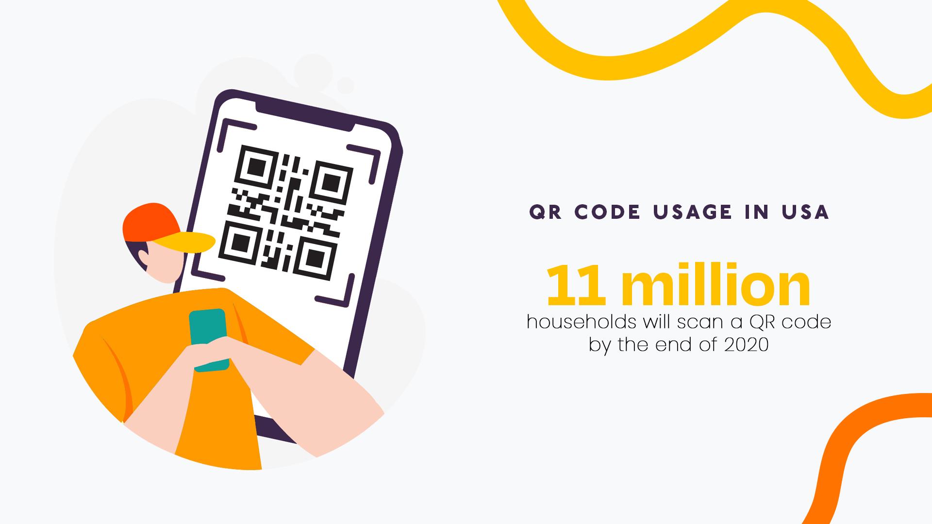 qr code statistics in 2020