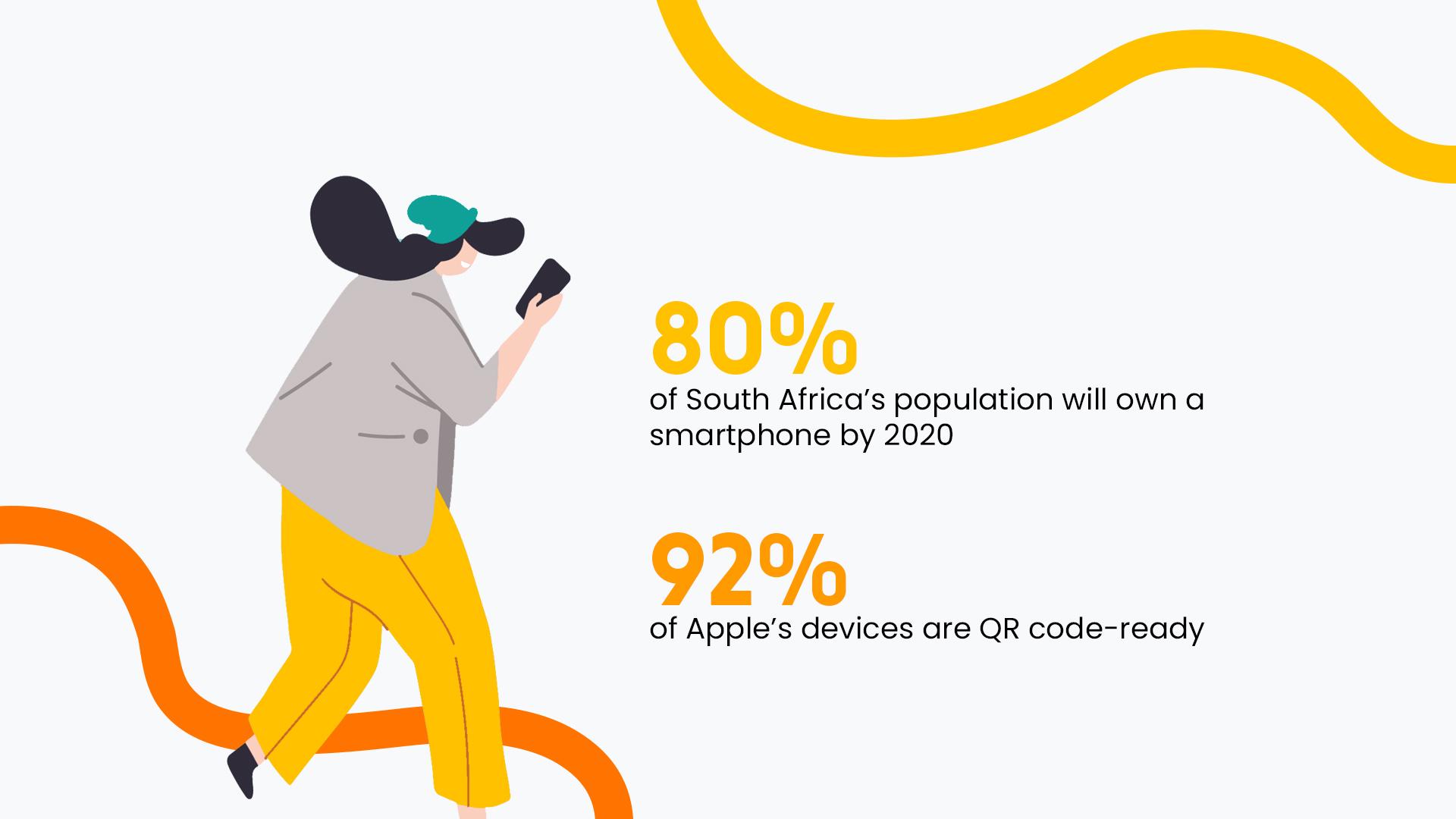 qr code statistics africa
