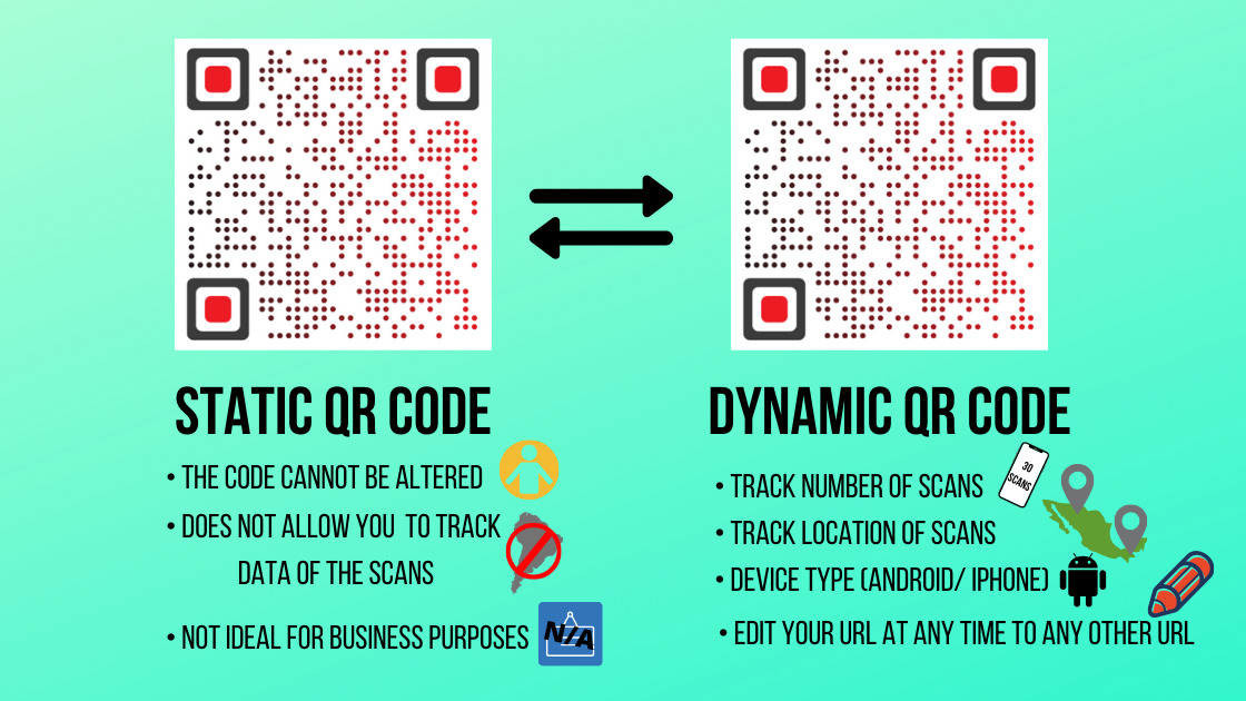 static and dynamic qr code