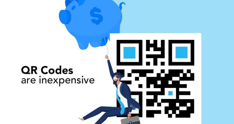 dynamic qr codes cost