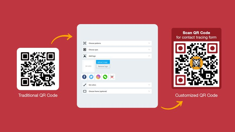 personalize qr code
