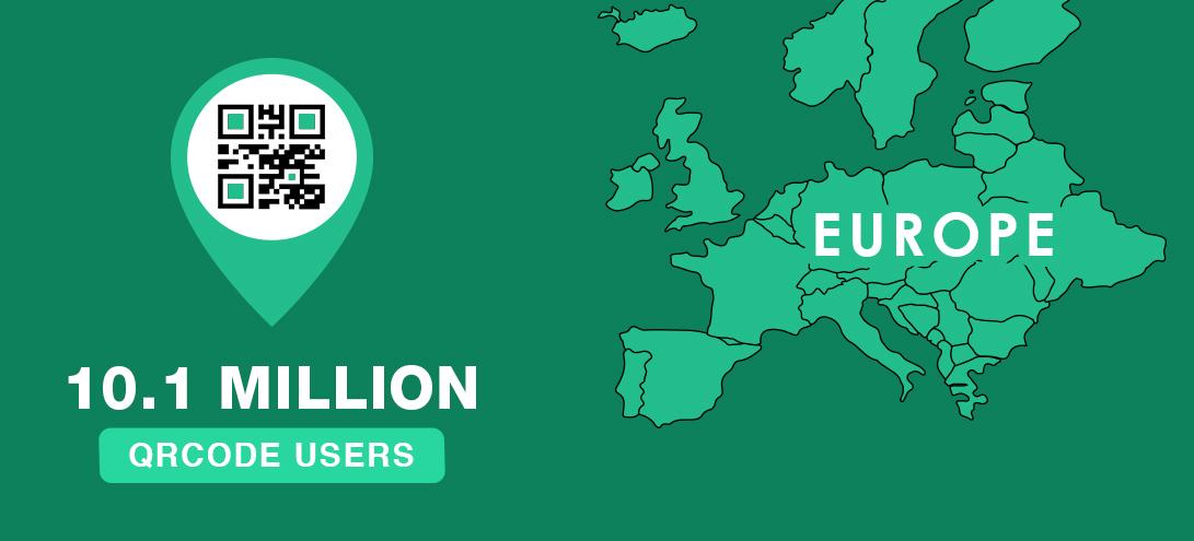 qr code statistics in europe