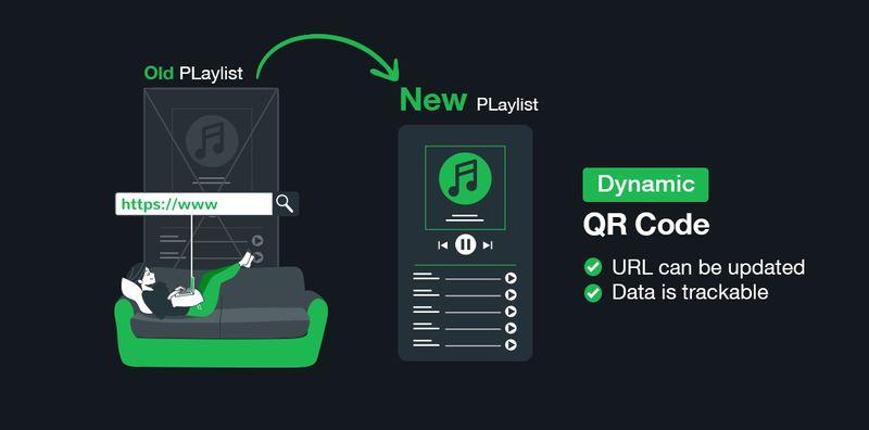 album spotify qr code