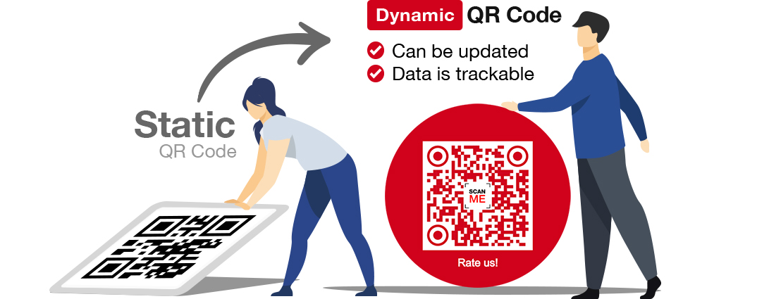 static to dynamic qr code